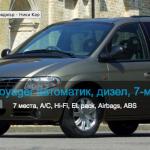 Ники Кар – автомобили под наем